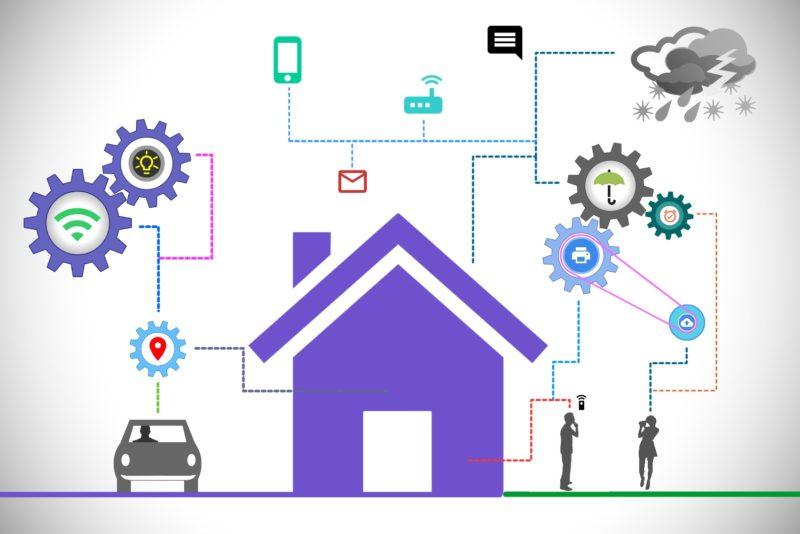 Riktigt smart hemautomatisering och smarta hem. Enkelt